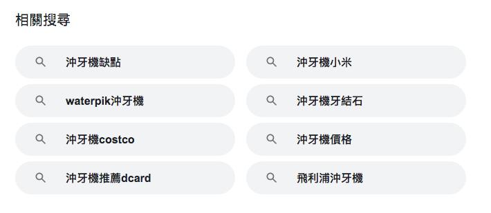 google關鍵字相關